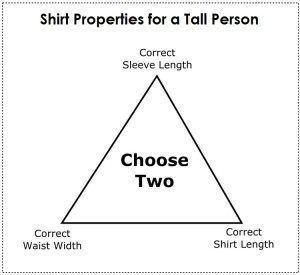 tall-people-shirt-properties-pyramid
