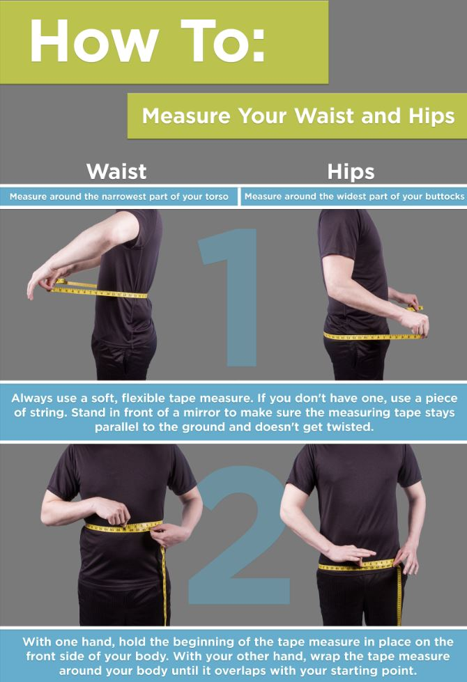 body-mass-index-waist-hip-measurement
