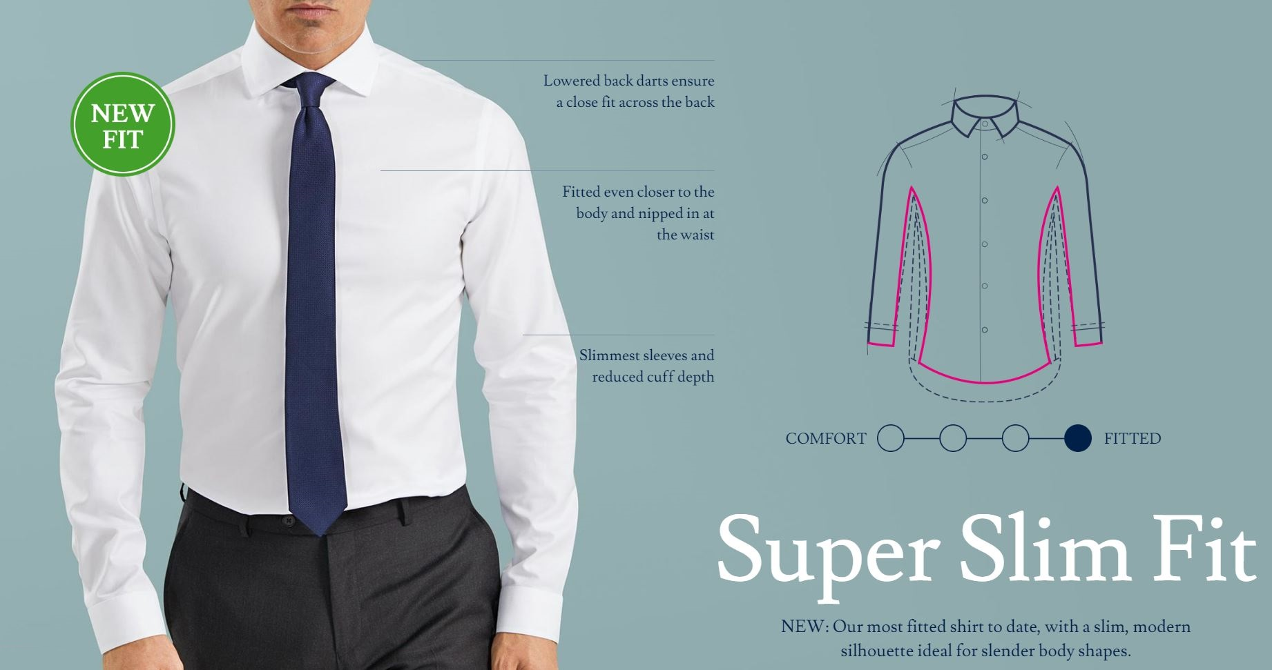 Announcing Charles Tyrwhitt Super Slim Fit The Art Of Tall